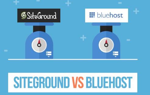 两大WordPress主机BlueHost和SiteGround对比评测